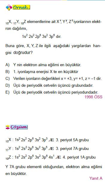 elektron_ilgisi_ornek