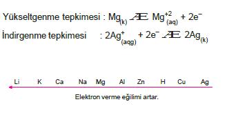 elektron_verme