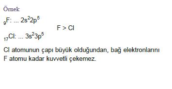 elektronegatiflik