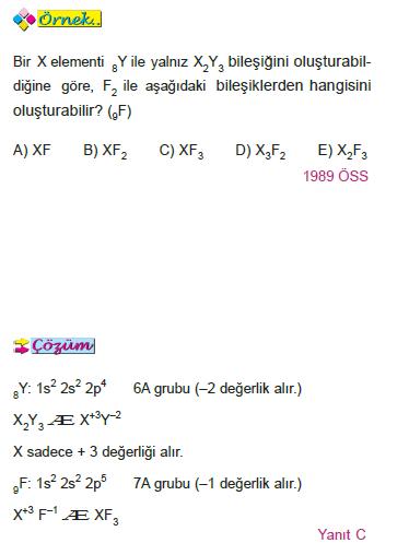 elementler_ornek_001