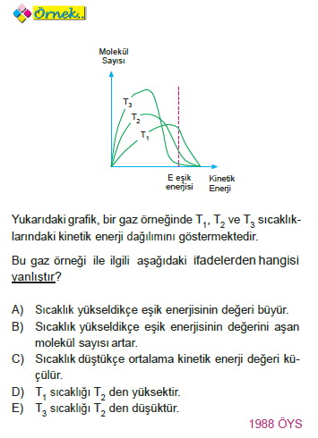 enerji_ornek