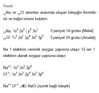 iyonik_baglar