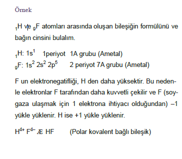 kovalent_bag_ornek