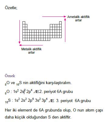 metalik_aktiflik