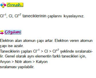 ornek atom yaricapi