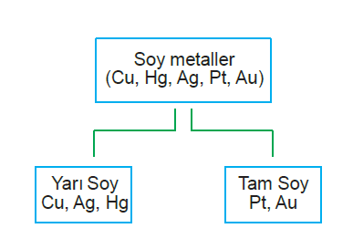 soy_metaller