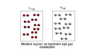 su_molekulu