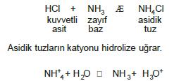 zayif_baz_tuzu