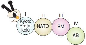 Ülkelerarasiköprülerkonutesti2002