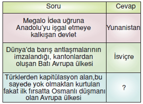 Ülkelerarasiköprülerkonutesti2003