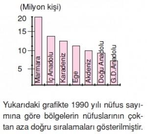 Ülkemizdenüfüscözümlütest1003