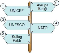 Ülkelerarasiköprülerkonutesti1006
