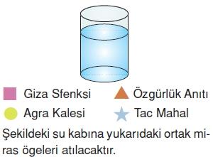 Ülkelerarasiköprülerkonutesti2004