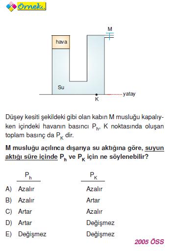 2005_oss_fizik
