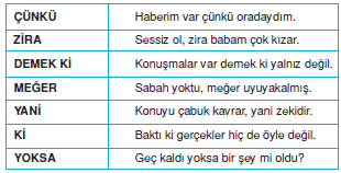 Aciklama_baglaclari