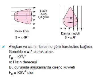 Akiskan_direnci