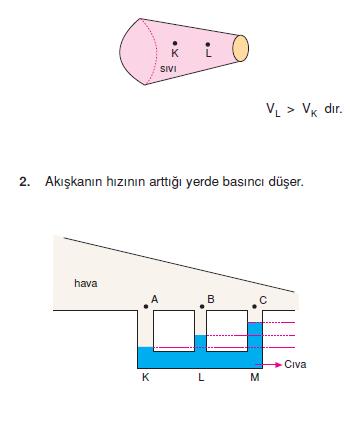 Akiskanin_hizi