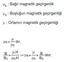 Bagil_Magnetik_Gecirgenlik