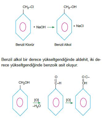 Benzil_Alkol