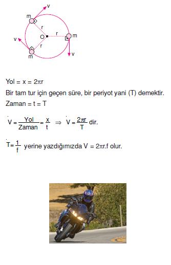 Cizgisel_Hiz