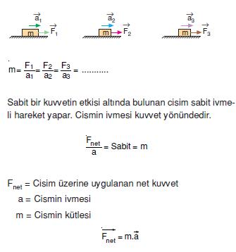 Dinamigin_Temel_Kanunu