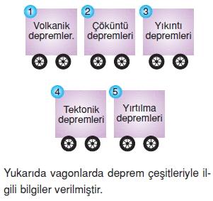 Dogalsüreclercözümlütest1013