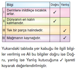 Dogalsüreclerkonutesti1003