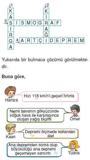 Dogalsüreclerkonutesti3001