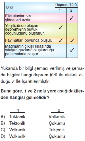 Dogalsüreclerkonutesti3002