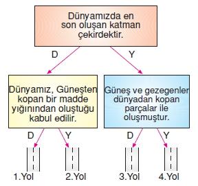 Dogalsüreclerkonutesti5001