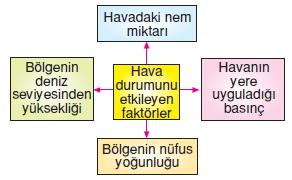 Dogalsüreclerkonutesti2003