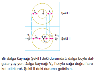 Doppler_Olayi
