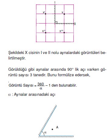 _Duzlem_aynada_Goruntu_Sayisi