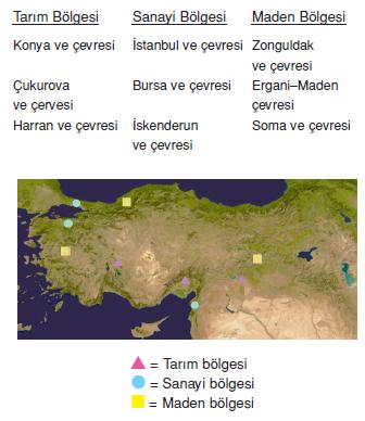 Ekonomik_ozelliklerine_gore_bolgeler