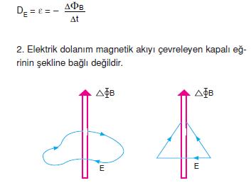 Elektriksel_dolanim_ozellikleri