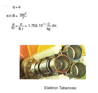 Elektron_Tabancasi