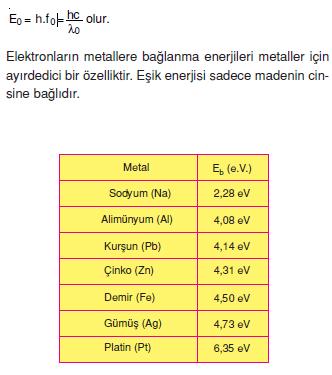 Esik_Enerjisi