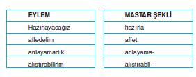 _Fiillerin_Mastar_Sekli