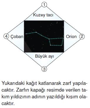 Günessistemiveveötesikonutesti2001