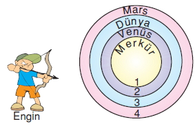 Günessistemiveveötesikonutesti2007