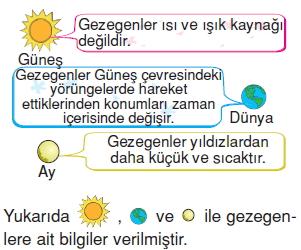 Günessistemiveveötesikonutesti2008