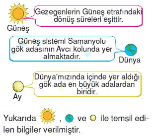 Günessistemiveveötesikonutesti3011