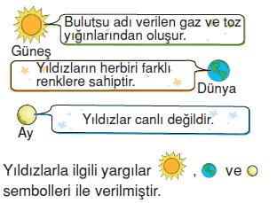 Günessistemiveveötesicözümlütest1001