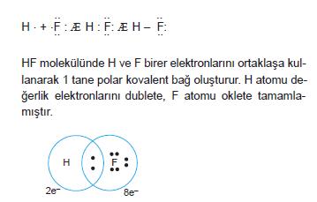 HF_molekulunun_elektron_nokta_yapisi