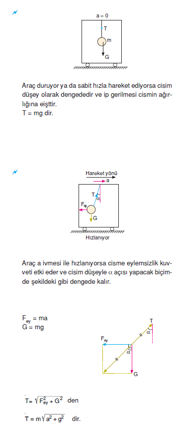 Hareket_eden_arac