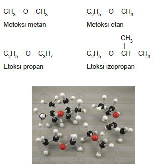 IUPAC_Sistemine_Göre_Adlandirilmasi