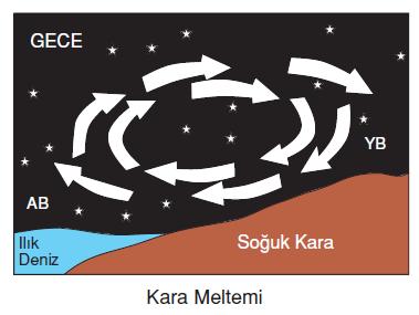 Kara_Meltemi