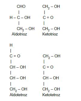 Karbonhidratlarin_Adlandirilmasi