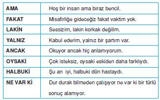 Karsit_durum_baglaclari