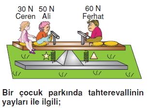 Kuvvetvehareketkonutesti4001
